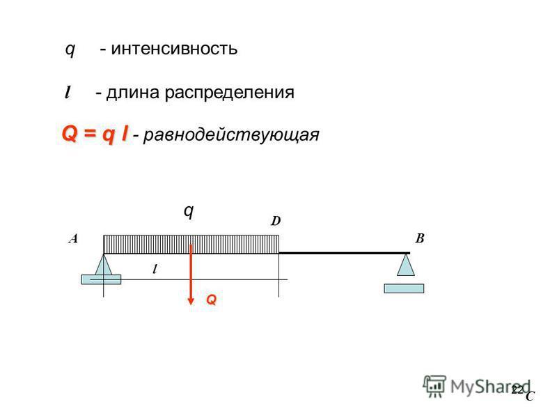 22 q- интенсивность l - длина распределения Q = q l Q = q l - равнодействующая АВ С l D q Q