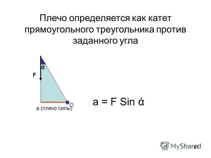 31 Плечо определяется как катет прямоугольного треугольника против заданного угла ά а (плечо силы) а = F Sin ά F О