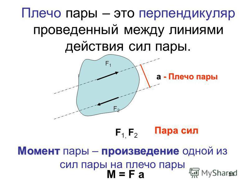 34 Плечо пары – это перпендикуляр проведенный между линиями действия сил пары. F 1, F 2 F1F1 F2F2 Пара сил а - Плечо пары Моментпроизведение Момент пары – произведение одной из сил пары на плечо пары М = F a