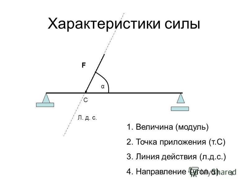 8 Характеристики силы F Л. д. с. С α 1. Величина (модуль) 2. Точка приложения (т.С) 3. Линия действия (л.д.с.) 4. Направление (угол α)