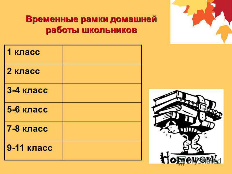 Временные рамки домашней работы школьников 1 класс 2 класс 3-4 класс 5-6 класс 7-8 класс 9-11 класс