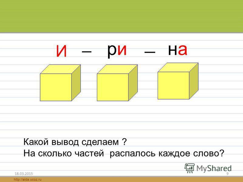 9 риринана И _ _ Какой вывод сделаем ? На сколько частей распалось каждое слово?