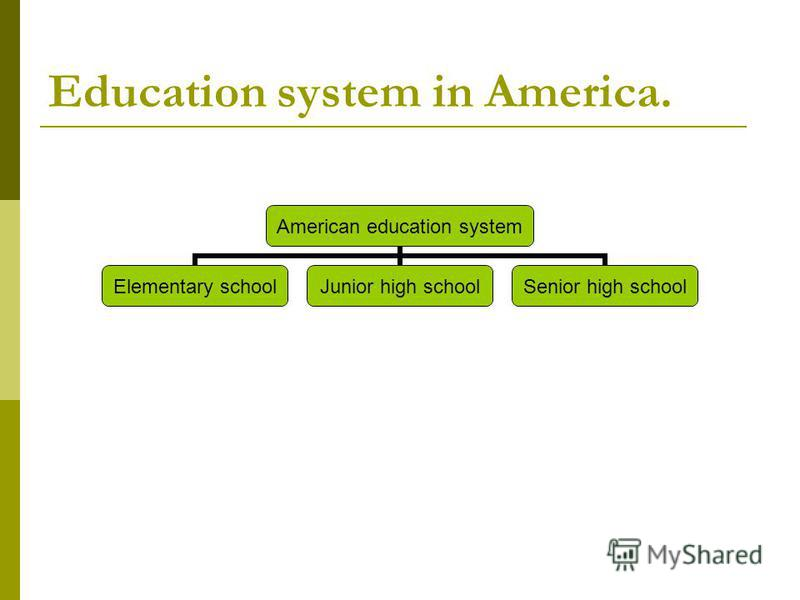 Education system in America. American education system Elementary school Junior high school Senior high school