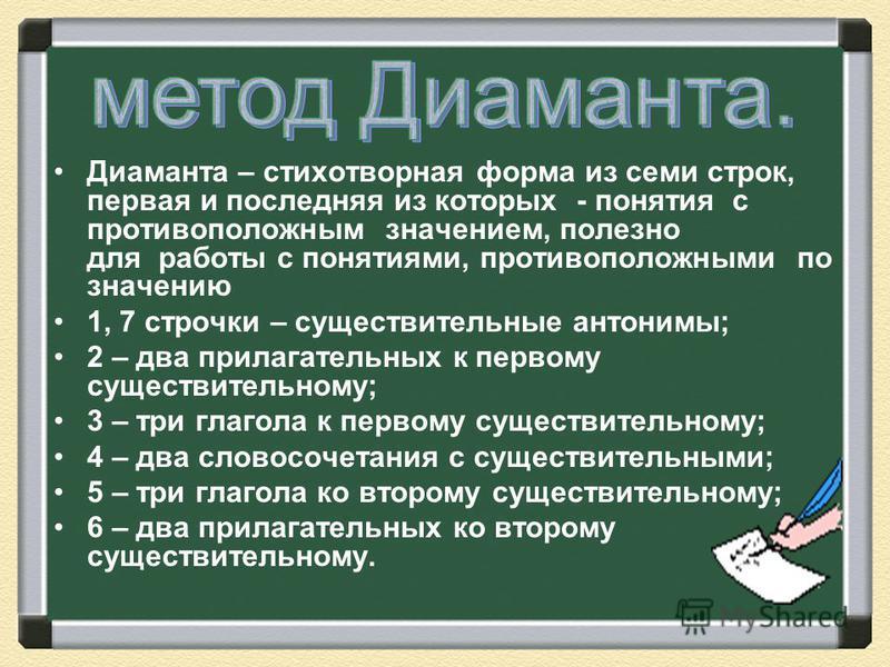 Диаманта – стихотворная форма из семи строк, первая и последняя из которых - понятия с противоположным значением, полезно для работы с понятиями, противоположными по значению 1, 7 строчки – существительные антонимы; 2 – два прилагательных к первому с
