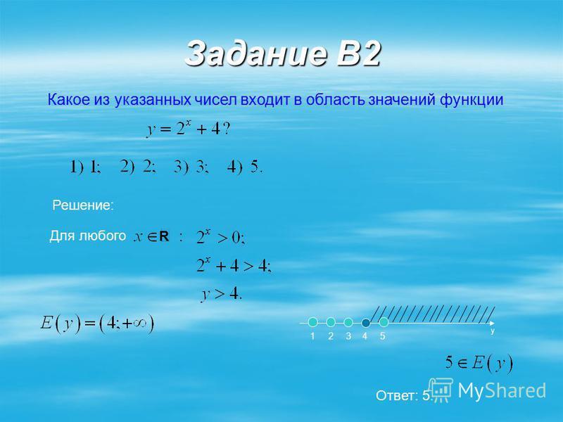 Задание В2 Какое из указанных чисел входит в область значений функции Для любого R Решение: Ответ: 5. y 45321