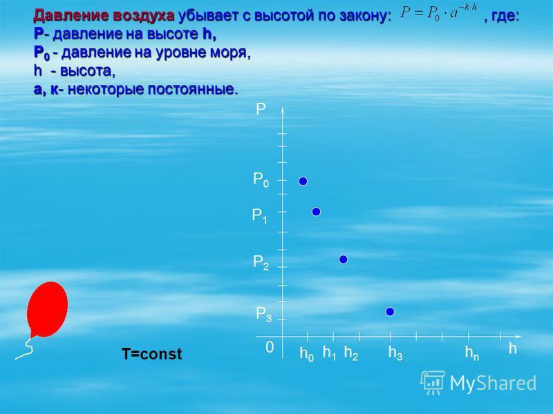 Давление воздуха убывает с высотой по закону:, где: Р- давление на высоте h, Р 0 - давление на уровне моря, h - высота, а, к- некоторые постоянные. h 0 h0h0 h1h1 h2h2 h3h3 hnhn P P0P0 P1P1 P2P2 P3P3 Т=const