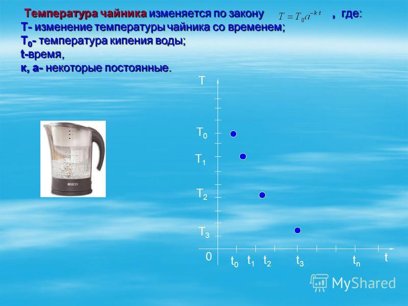 Температура чайника изменяется по закону, где: Т- изменение температуры чайника со временем; Т 0 - температура кипения воды; t-время, к, а- некоторые постоянные. Температура чайника изменяется по закону, где: Т- изменение температуры чайника со време