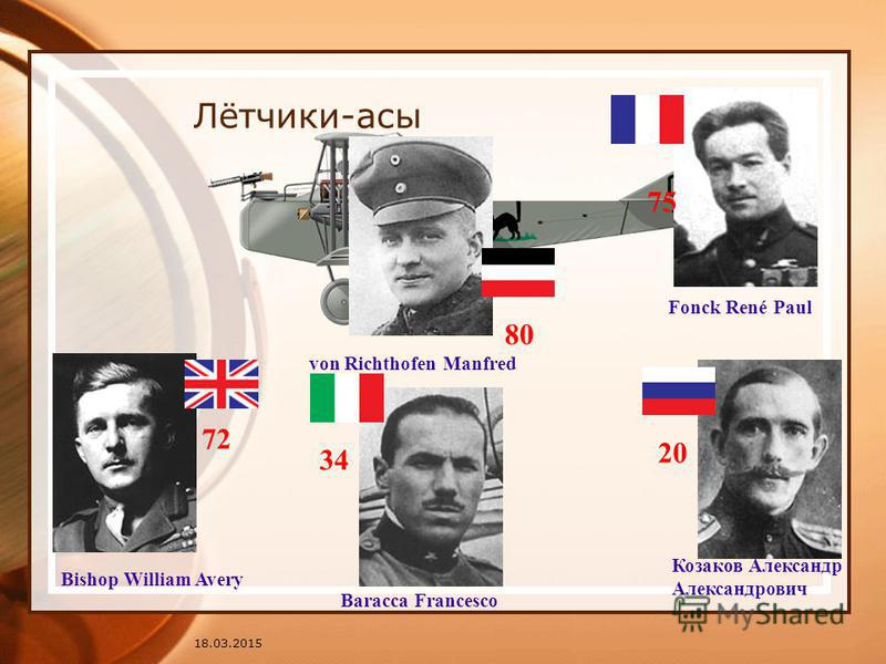 18.03.2015 Лётчики-асы Bishop William Avery 72 von Richthofen Manfred 80 Baracca Francesco 34 Fonck René Paul 75 Козаков Александр Александрович 20