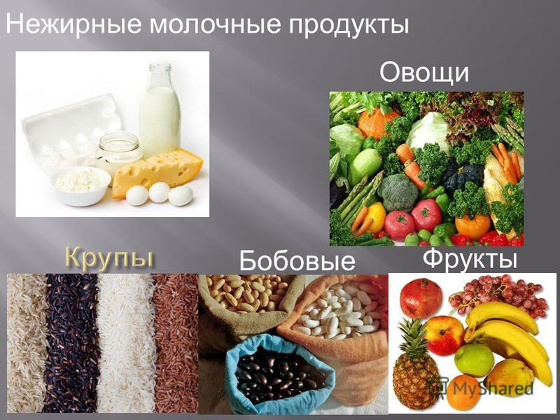 Бобовые Нежирные молочные продукты Фрукты Овощи