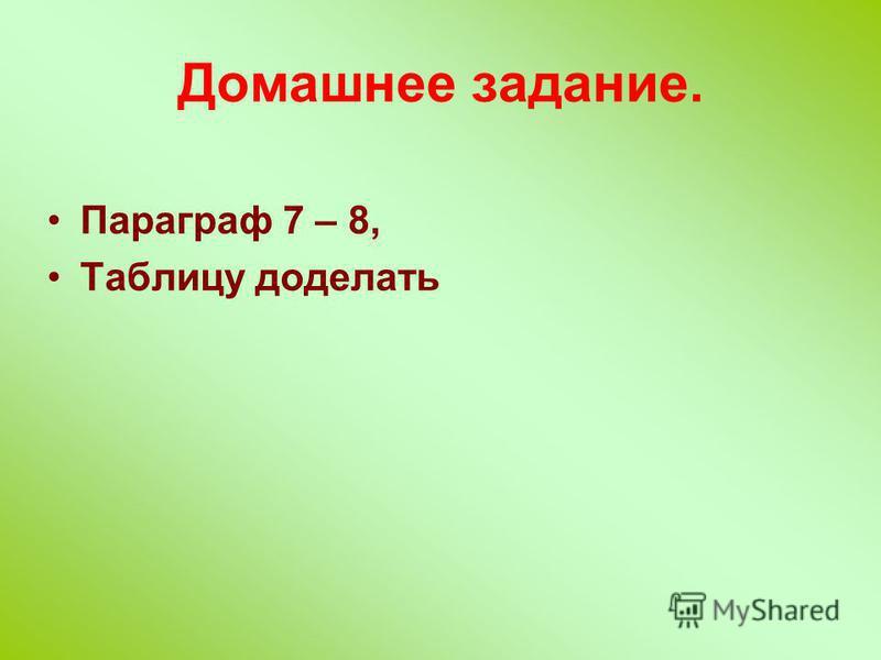 Домашнее задание. Параграф 7 – 8, Таблицу доделать