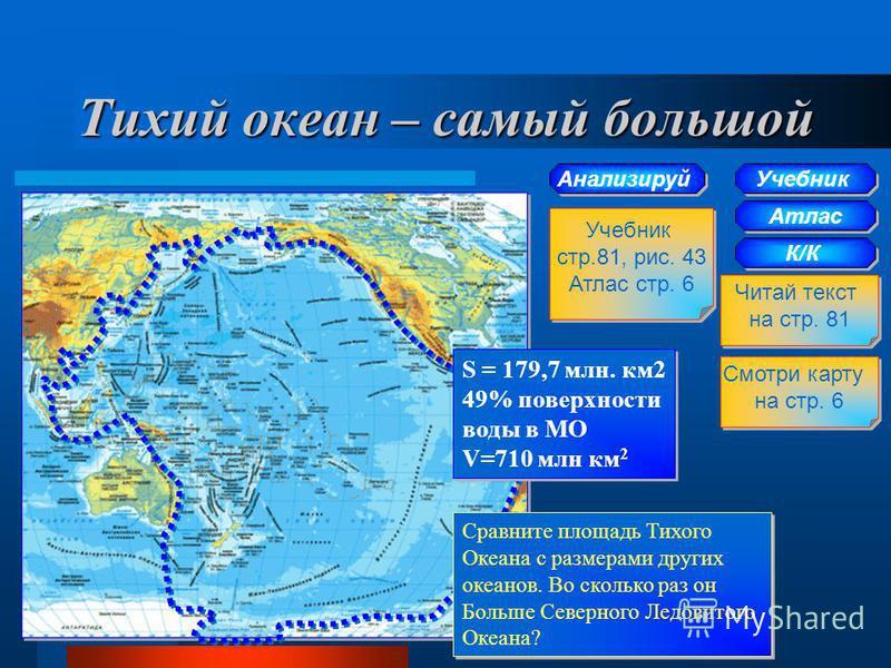 География 7 класс-тема тихий океан