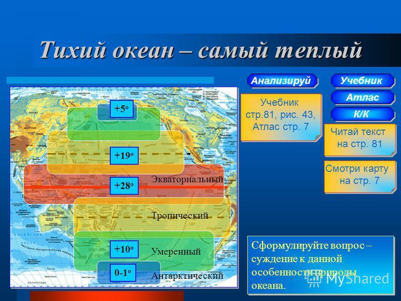 Разработка урока по географии 7 класс тихий океан