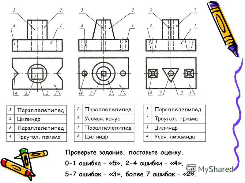 1 Параллелепипед 2 Цилиндр 3 Параллелепипед 4 Треугол. призма 1 Параллелепипед 2 Усечен. конус 3 Параллелепипед 4 Цилиндр 1 Параллелепипед 2 Треугол. призма 3 Цилиндр 4 Усеч. пирамида Проверьте задание, поставьте оценку. 0-1 ошибка – «5», 2-4 ошибки