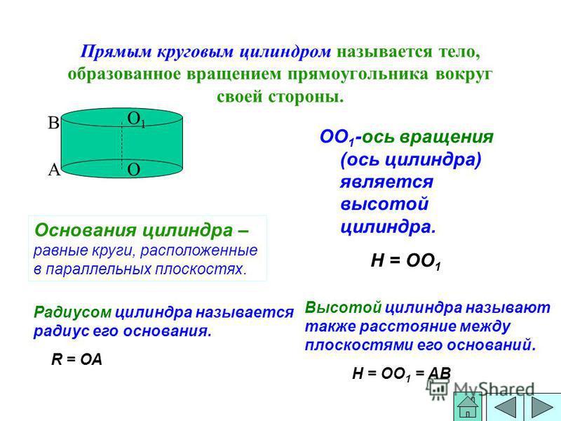 Прямым круговым силиндром называется тело, образованное вращением прямоугольника вокруг своей стороны. ОО 1 -ось вращения (ось силиндра) является высотой силиндра. H = ОО 1 Высотой силиндра называют также расстояние между плоскостями его оснований. Н