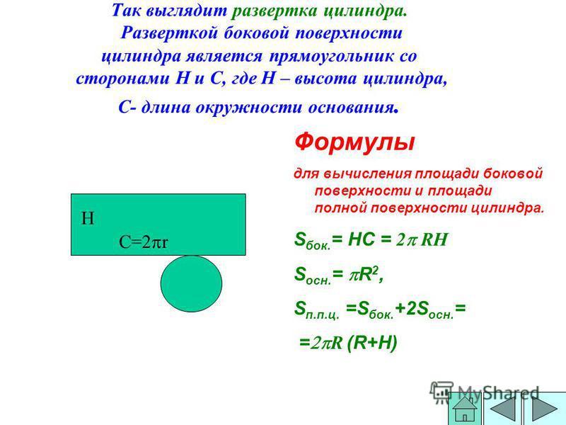 Так выглядит развертка силиндра. Разверткой боковой поверхности силиндра является прямоугольник со сторонами Н и С, где Н – высота силиндра, С- длина окружности основания. Формулы для вычисления площади боковой поверхности и площади полной поверхност