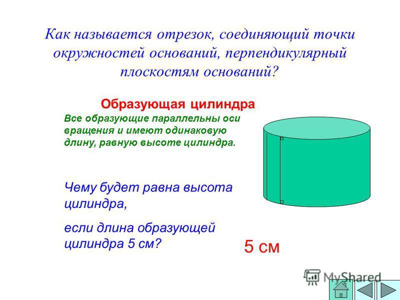 Как называется отрезок, соединяющий точки окружностей оснований, перпендикулярный плоскостям оснований? Образующая силиндра Все образующие параллельны оси вращения и имеют одинаковую длину, равную высоте силиндра. Чему будет равна высота силиндра, ес