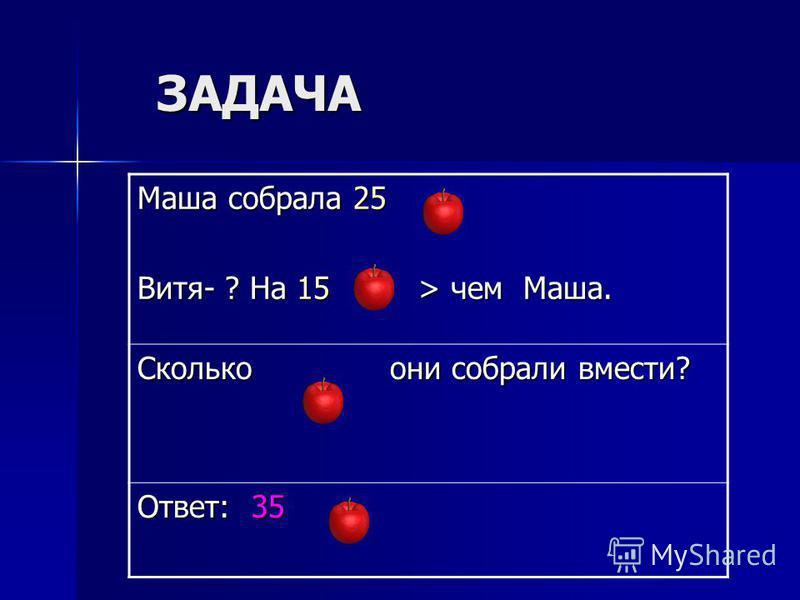 ЗАДАЧА ЗАДАЧА Маша собрала 25 Витя- ? На 15 > чем Маша. Сколько они собрали вмести? Ответ: 35