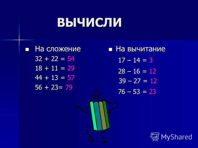 ВЫЧИСЛИ ВЫЧИСЛИ На сложение На сложение 32 + 22 = 54 18 + 11 = 29 44 + 13 = 57 56 + 23= 79 На вычитание На вычитание 17 – 14 = 3 17 – 14 = 3 28 – 16 = 12 28 – 16 = 12 39 – 27 = 12 39 – 27 = 12 76 – 53 = 23 76 – 53 = 23