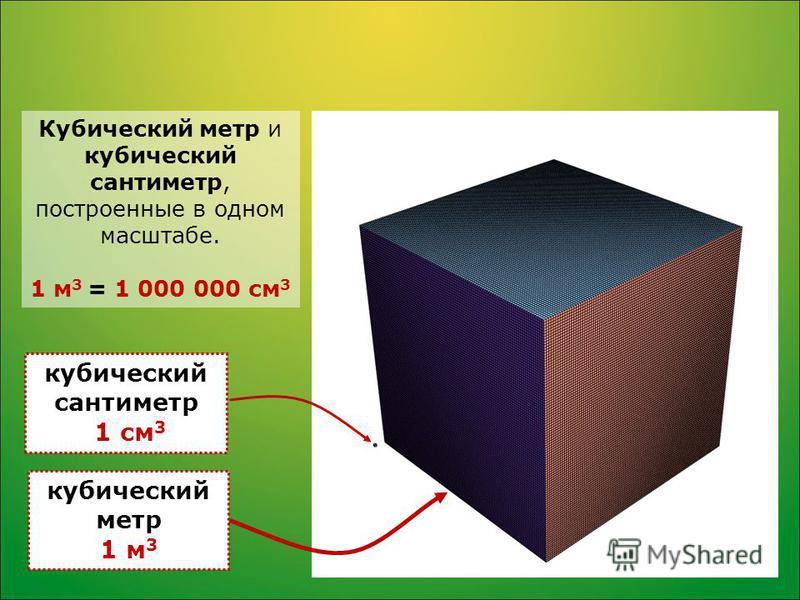 кубический сантиметр 1 см 3 кубический метр 1 м 3 Кубический метр и кубический сантиметр, построенные в одном масштабе. 1 м 3 = 1 000 000 см 3