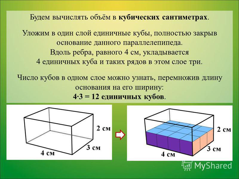 Будем вычислять объём в кубических сантиметрах. Уложим в один слой единичные кубы, полностью закрыв основание данного параллелепипеда. Вдоль ребра, равного 4 см, укладывается 4 единичных куба и таких рядов в этом слое три. Число кубов в одном слое мо