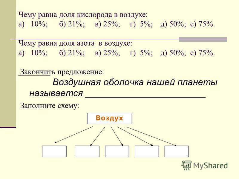 Чему равна доля кислорода в воздухе: а) 10%; б) 21%; в) 25%; г) 5%; д) 50%; е) 75%. Чему равна доля азота в воздухе: а) 10%; б) 21%; в) 25%; г) 5%; д) 50%; е) 75%. ________ Закончить предложение: Воздушная оболочка нашей планеты называется __________