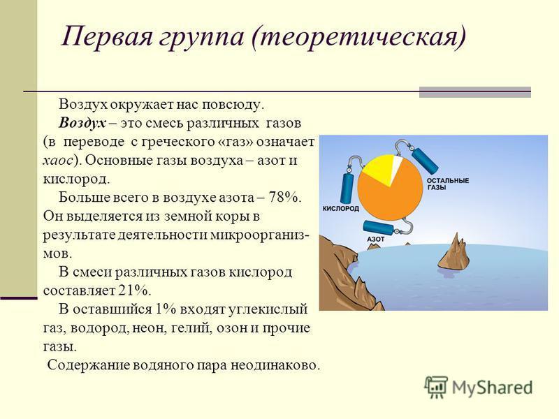 Первая группа (теоретическая) Воздух окружает нас повсюду. Воздух – это смесь различных газов (в переводе с греческого «газ» означает хаос). Основные газы воздуха – азот и кислород. Больше всего в воздухе азота – 78%. Он выделяется из земной коры в р