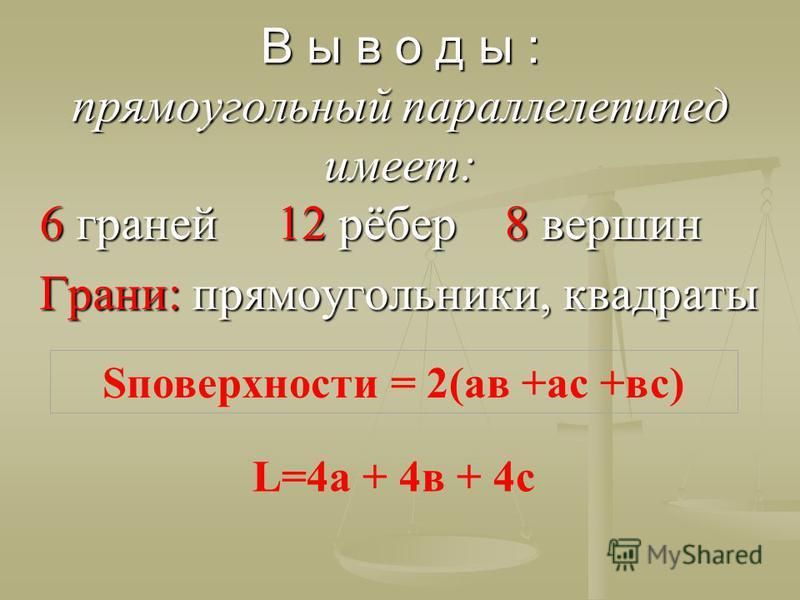 В ы в о д ы : прямоугольный параллелепипед имеет: 6 граней 12 рёбер 8 вершин Грани: прямоугольники, квадраты Sповерхности = 2(ав +ас +вс) L=4 а + 4 в + 4 с