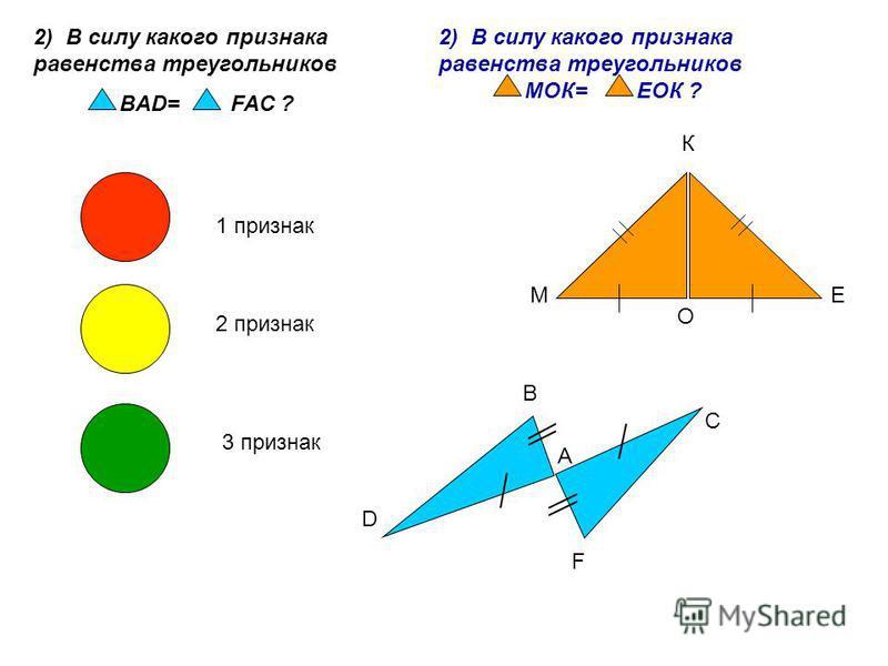 2) В силу какого признака равенства треугольников BAD= FAC ? 1 признак 2 признак 3 признак В А D F C 2) В силу какого признака равенства треугольников МОК= ЕОК ? М О Е К