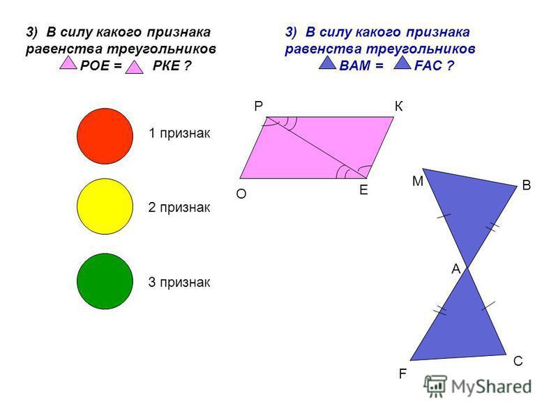 3) В силу какого признака равенства треугольников РОЕ = РКЕ ? 1 признак 2 признак 3 признак В А С F 3) В силу какого признака равенства треугольников BAМ = FAC ? М О К Е Р
