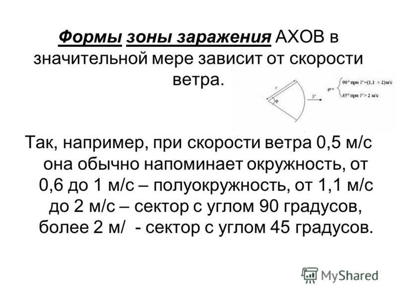 Формы зоны заражения АХОВ в значительной мере зависит от скорости ветра. Так, например, при скорости ветра 0,5 м/с она обычно напоминает окружность, от 0,6 до 1 м/с – полуокружность, от 1,1 м/с до 2 м/с – сектор с углом 90 градусов, более 2 м/ - сект