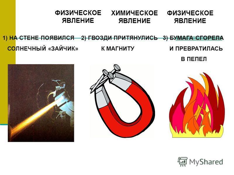 ФИЗИЧЕСКОЕ ЯВЛЕНИЕ ХИМИЧЕСКОЕ ЯВЛЕНИЕ ФИЗИЧЕСКОЕ ЯВЛЕНИЕ 1) НА СТЕНЕ ПОЯВИЛСЯ 2) ГВОЗДИ ПРИТЯНУЛИСЬ 3) БУМАГА СГОРЕЛА СОЛНЕЧНЫЙ «ЗАЙЧИК» К МАГНИТУ И ПРЕВРАТИЛАСЬ В ПЕПЕЛ