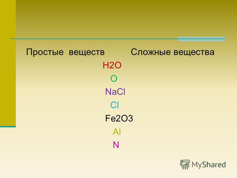 Простые веществ Сложные вещества H2O О NaCl Cl Fe2О3 Al N