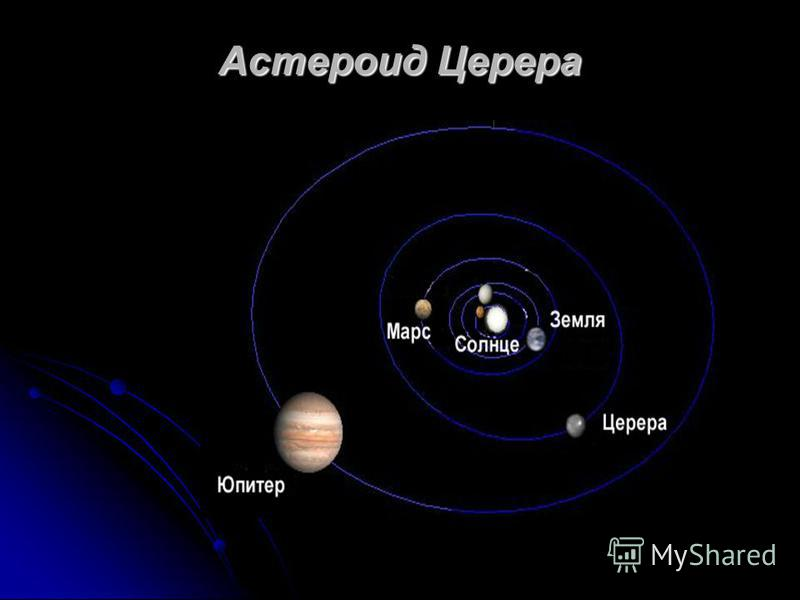 Астероид Церера