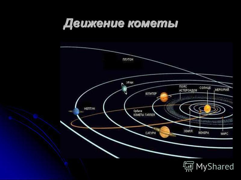 Движение кометы