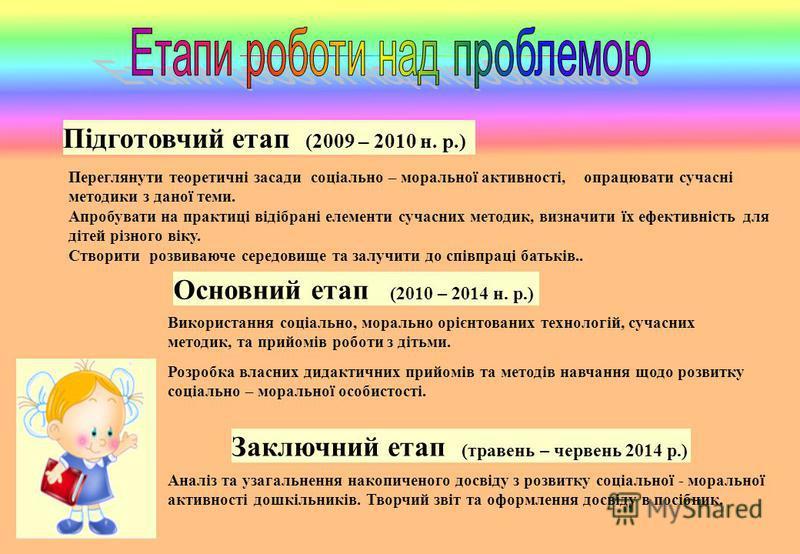 Підготовчий етап (2009 – 2010 н. р.) Основний етап (2010 – 2014 н. р.) Заключний етап (травень – червень 2014 р.) Аналіз та узагальнення накопиченого досвіду з розвитку соціальної - моральної активності дошкільників. Творчий звіт та оформлення досвід