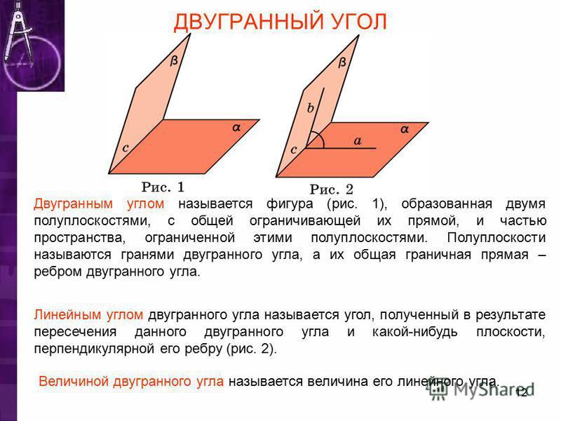 ДВУГРАННЫЙ УГОЛ Двугранным углом называется фигура (рис. 1), образованная двумя полуплоскостями, с общей ограничивающей их прямой, и частью пространства, ограниченной этими полуплоскостями. Полуплоскости называются гранями двугранного угла, а их обща