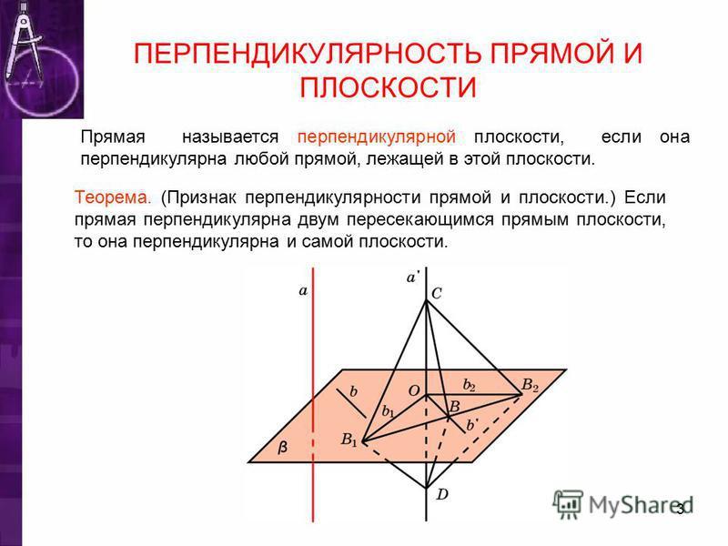 ПЕРПЕНДИКУЛЯРНОСТЬ ПРЯМОЙ И ПЛОСКОСТИ Прямая называется перпендикулярной плоскости, если она перпендикулярна любой прямой, лежащей в этой плоскости. Теорема. (Признак перпендикулярности прямой и плоскости.) Если прямая перпендикулярна двум пересекающ