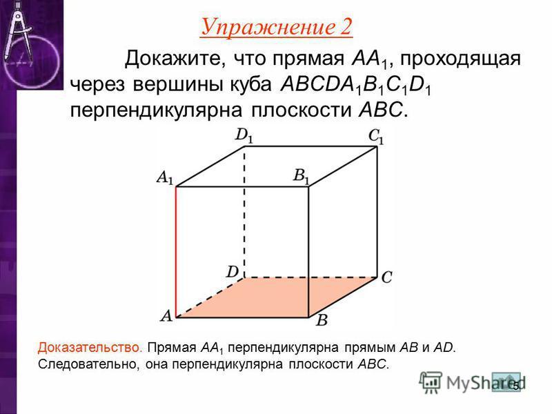 Докажите, что прямая AA 1, проходящая через вершины куба ABCDA 1 B 1 C 1 D 1 перпендикулярна плоскости ABC. Доказательство. Прямая AA 1 перпендикулярна прямым AB и AD. Следовательно, она перпендикулярна плоскости ABC. Упражнение 2 5