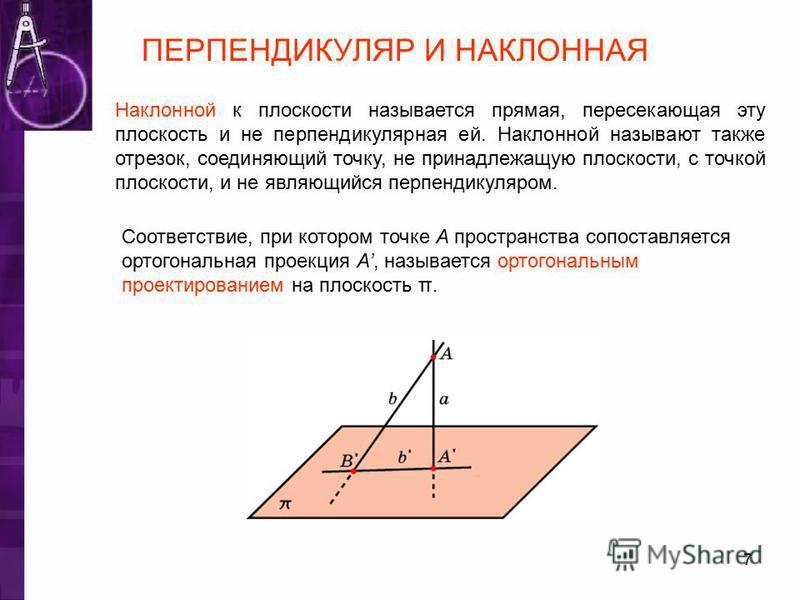 ПЕРПЕНДИКУЛЯР И НАКЛОННАЯ Наклонной к плоскости называется прямая, пересекающая эту плоскость и не перпендикулярная ей. Наклонной называют также отрезок, соединяющий точку, не принадлежащую плоскости, с точкой плоскости, и не являющийся перпендикуляр