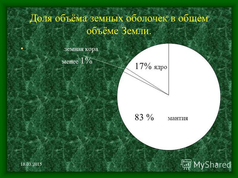 18.03.20157 Постройте круговую диаграмму. Мантия – 83% Ядро – 17% Земная кора – менее 1%