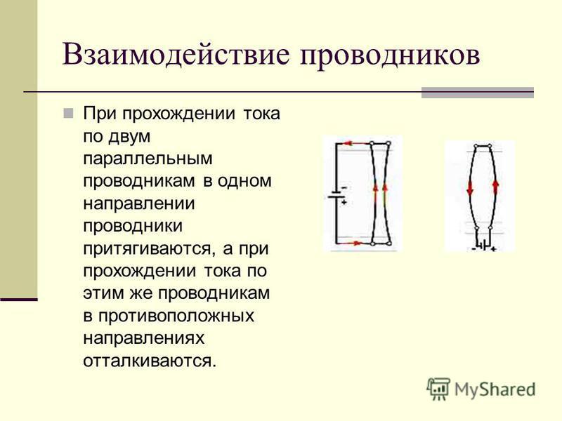 Взаимодействие проводников При прохождении тока по двум параллельным проводникам в одном направлении проводники притягиваются, а при прохождении тока по этим же проводникам в противоположных направлениях отталкиваются.