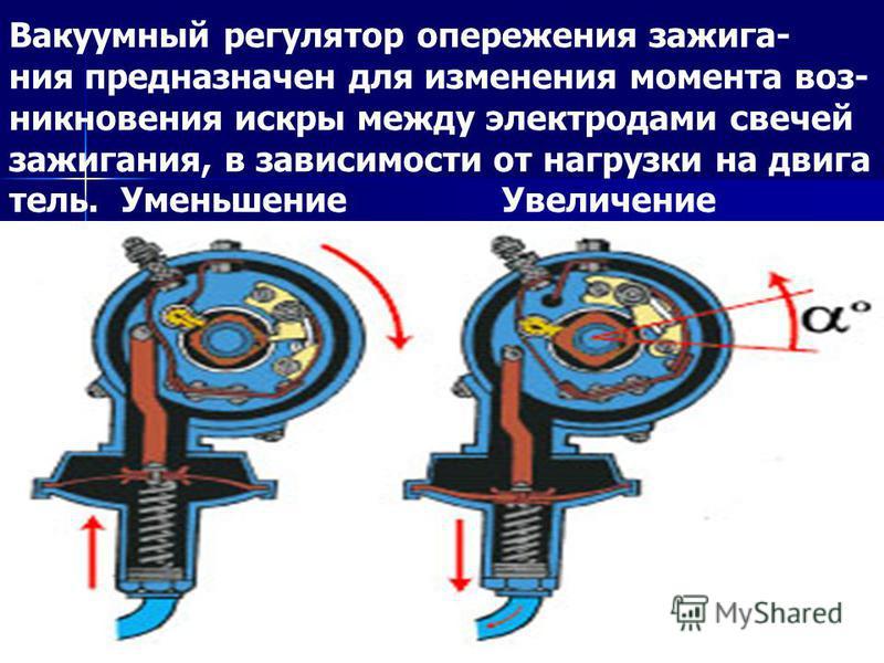 Вакуумный регулятор опережения зажигания предназначен для изменения момента возникновения искры между электродами свечей зажигания, в зависимости от нагрузки на двигатель. Уменьшение Увеличение