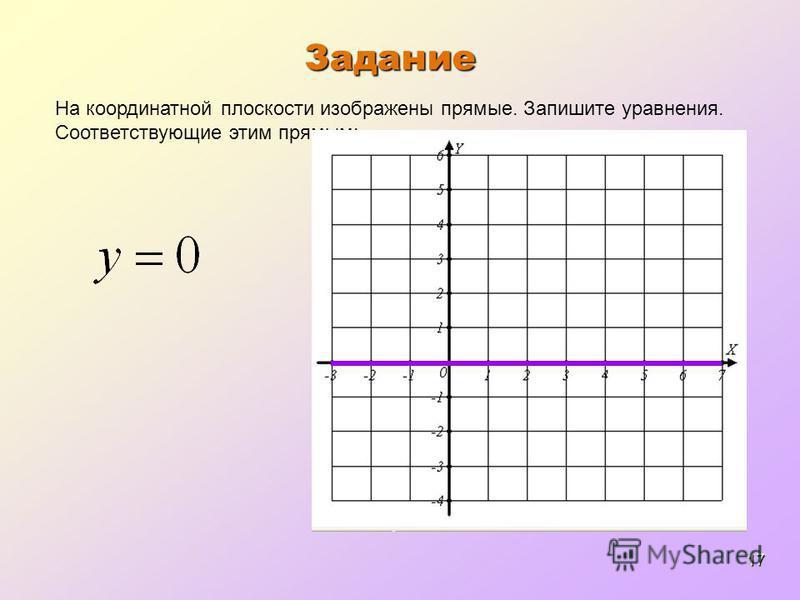 17 Задание На координатной плоскости изображены прямые. Запишите уравнения. Соответствующие этим прямым: