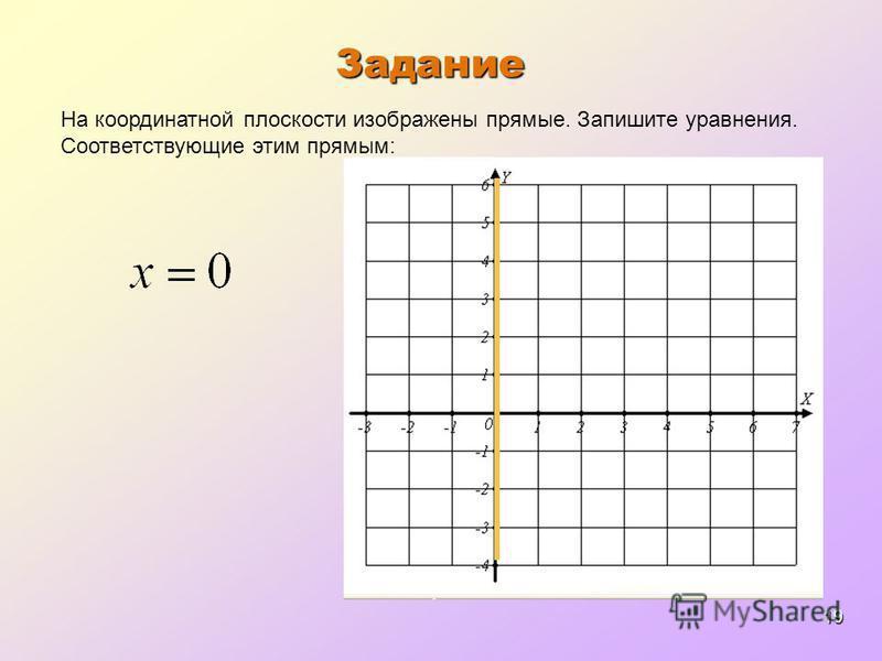 19 Задание На координатной плоскости изображены прямые. Запишите уравнения. Соответствующие этим прямым: