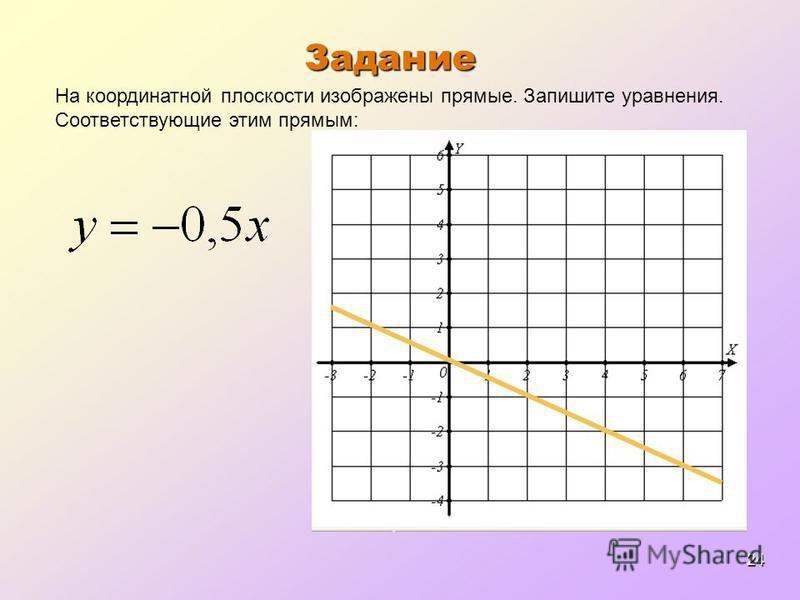 24 Задание На координатной плоскости изображены прямые. Запишите уравнения. Соответствующие этим прямым: