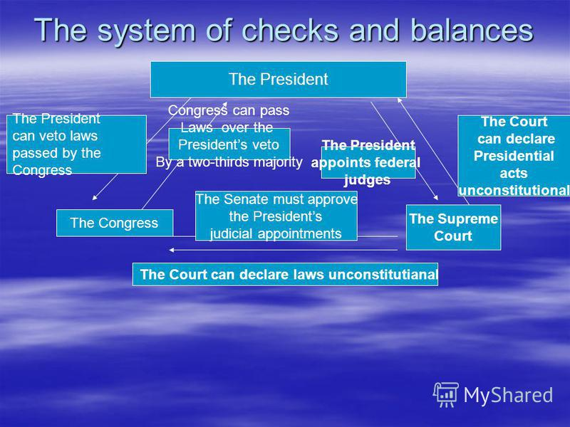 The system of checks and balances The President The Congress The President can veto laws passed by the Congress Congress can pass Laws over the Presidents veto By a two-thirds majority The Supreme Court The President appoints federal judges The Court