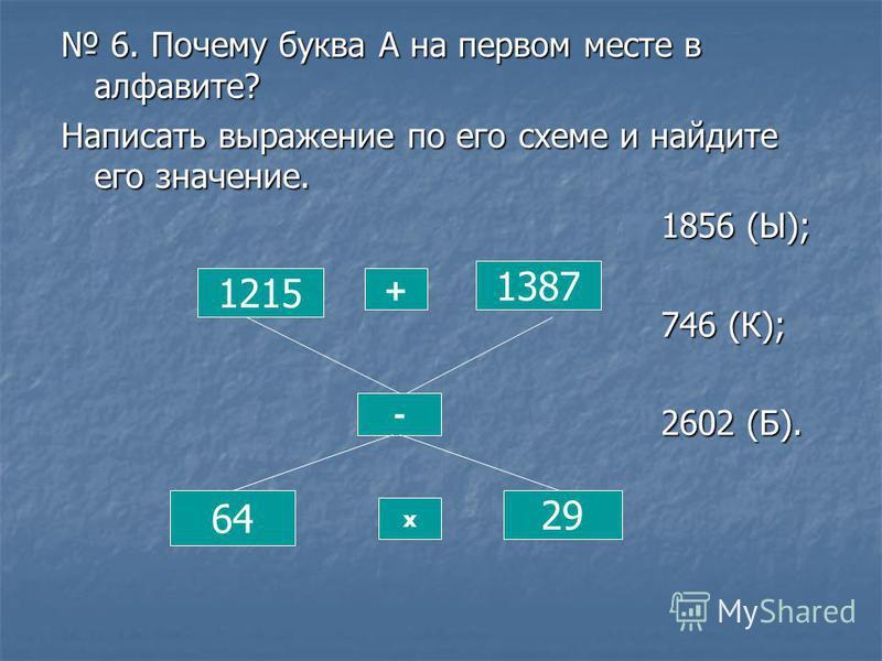 1215 1387 - 64 29 х 6. Почему буква А на первом месте в алфавите? 6. Почему буква А на первом месте в алфавите? Написать выражение по его схеме и найдите его значение. 1856 (Ы); 1856 (Ы); 746 (К); 746 (К); 2602 (Б). 2602 (Б). +