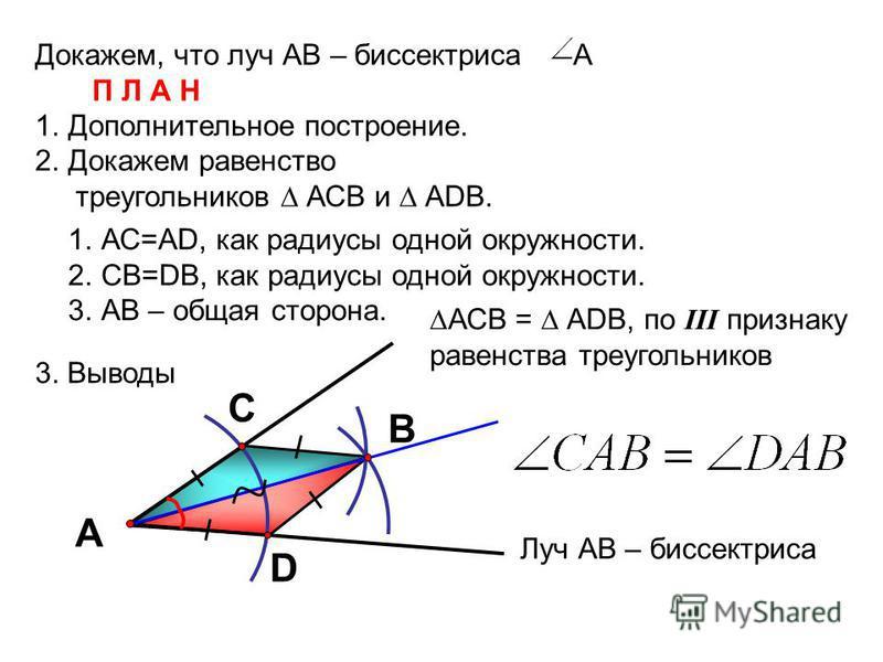 Докажем, что луч АВ – биссектриса А П Л А Н 1. Дополнительное построение. 2. Докажем равенство треугольников АСВ и АDB. 3. Выводы А В С D 1.АС=АD, как радиусы одной окружности. 2.СВ=DB, как радиусы одной окружности. 3. АВ – общая сторона. АСВ = АDВ,