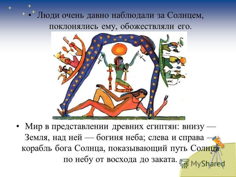 Люди очень давно наблюдали за Солнцем, поклонялись ему, обожествляли его. Мир в представлении древних египтян: внизу Земля, над ней богиня неба; слева и справа корабль бога Солнца, показывающий путь Солнца по небу от восхода до заката.