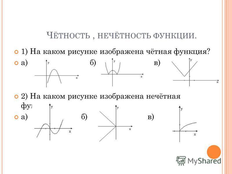 Ч ЁТНОСТЬ, НЕЧЁТНОСТЬ ФУНКЦИИ. 1) На каком рисунке изображена чётная функция? а) б) в) 2) На каком рисунке изображена нечётная функция? а) б) в)